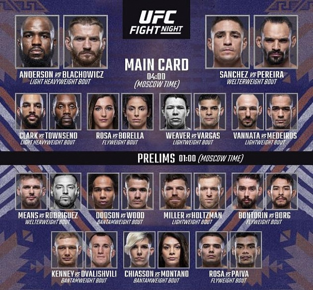 Polnyj Fajt Kard Turnira Ufc Fight Night 167
