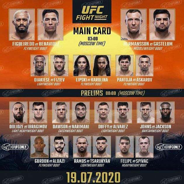 Foto Dnya Polnyj Fajtkard Turnira Ufc Fight Night 172